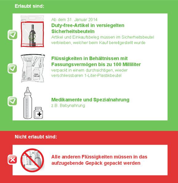 Flüssigkeiten im Handgepäck - Quelle: BMI