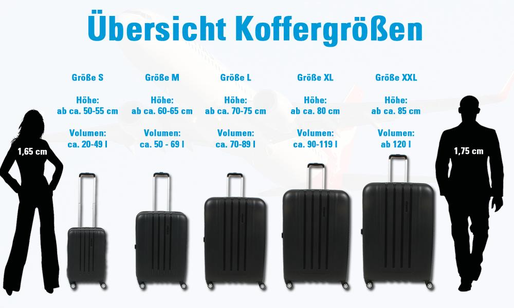 welches ist die richtige koffergr246223e f252r meinen urlaub