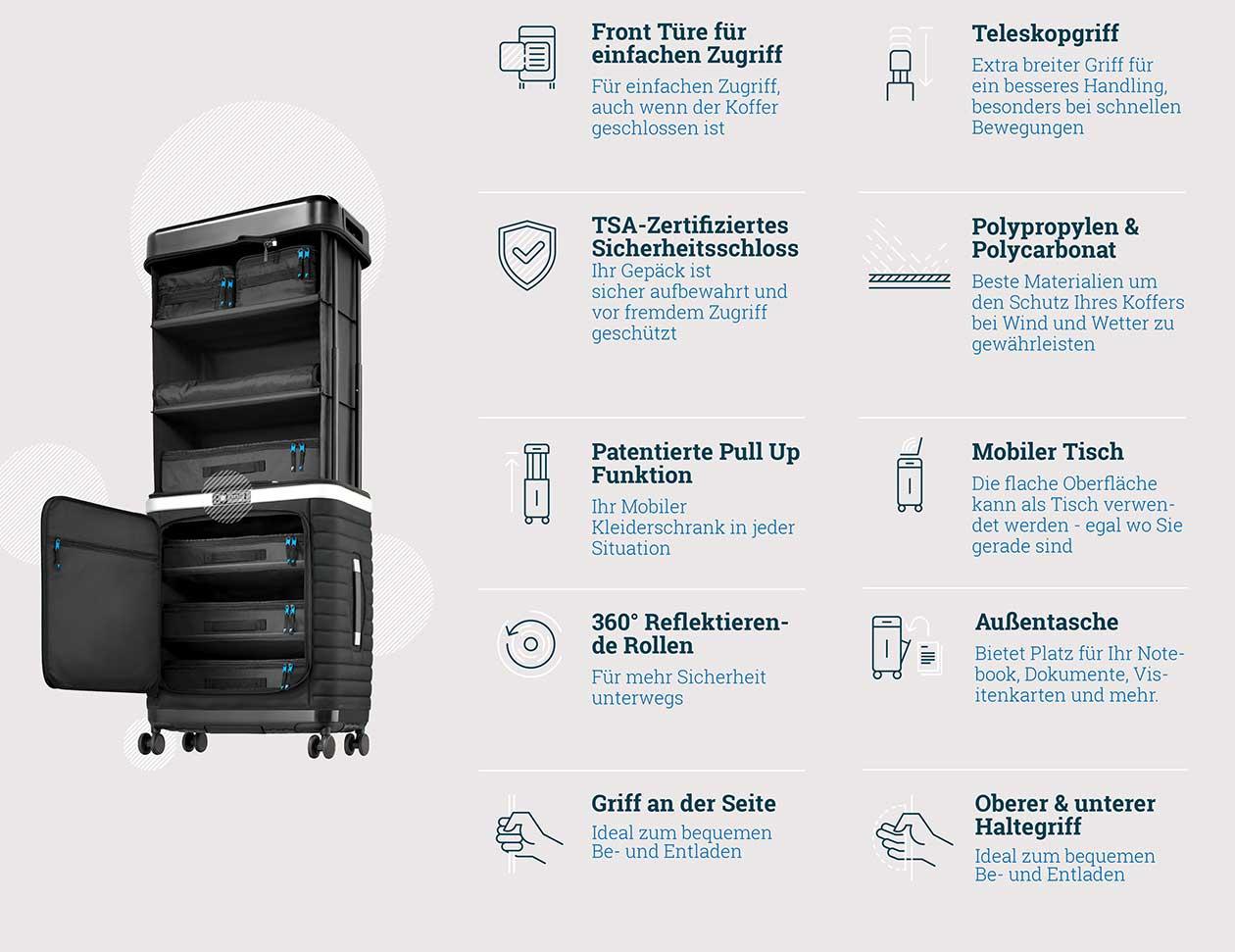 Suitcase_Infografik_DE