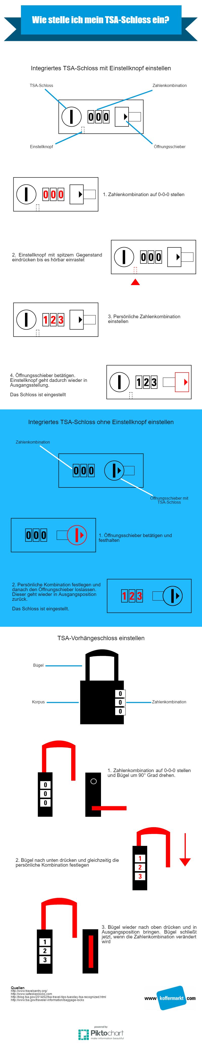 Beste Tsa Lebenslauf Beispiel Bilder - Entry Level Resume Vorlagen ...